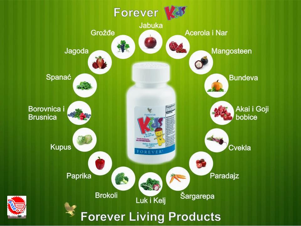 Qsymia diet pills online